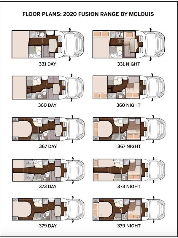 Camping car McLouis Fusion : plan des 5 configurations possibles selon les différents modèles