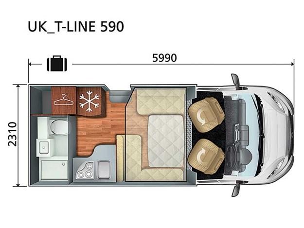Plan de la configuration du Roller Team T-Line 590 vu de dessus